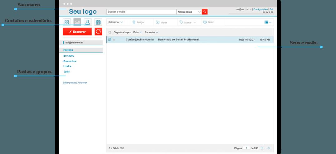 Criar e mail profissional personalizado com seu domnio uol host atravs do painel de controle do uol host voc cria grupos contas de e mail e tambm configura os redirecionamentos de mensagens stopboris Image collections